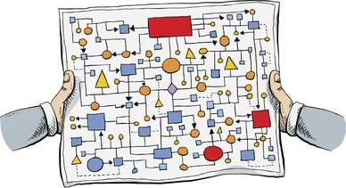 Confusing Data Roadmap