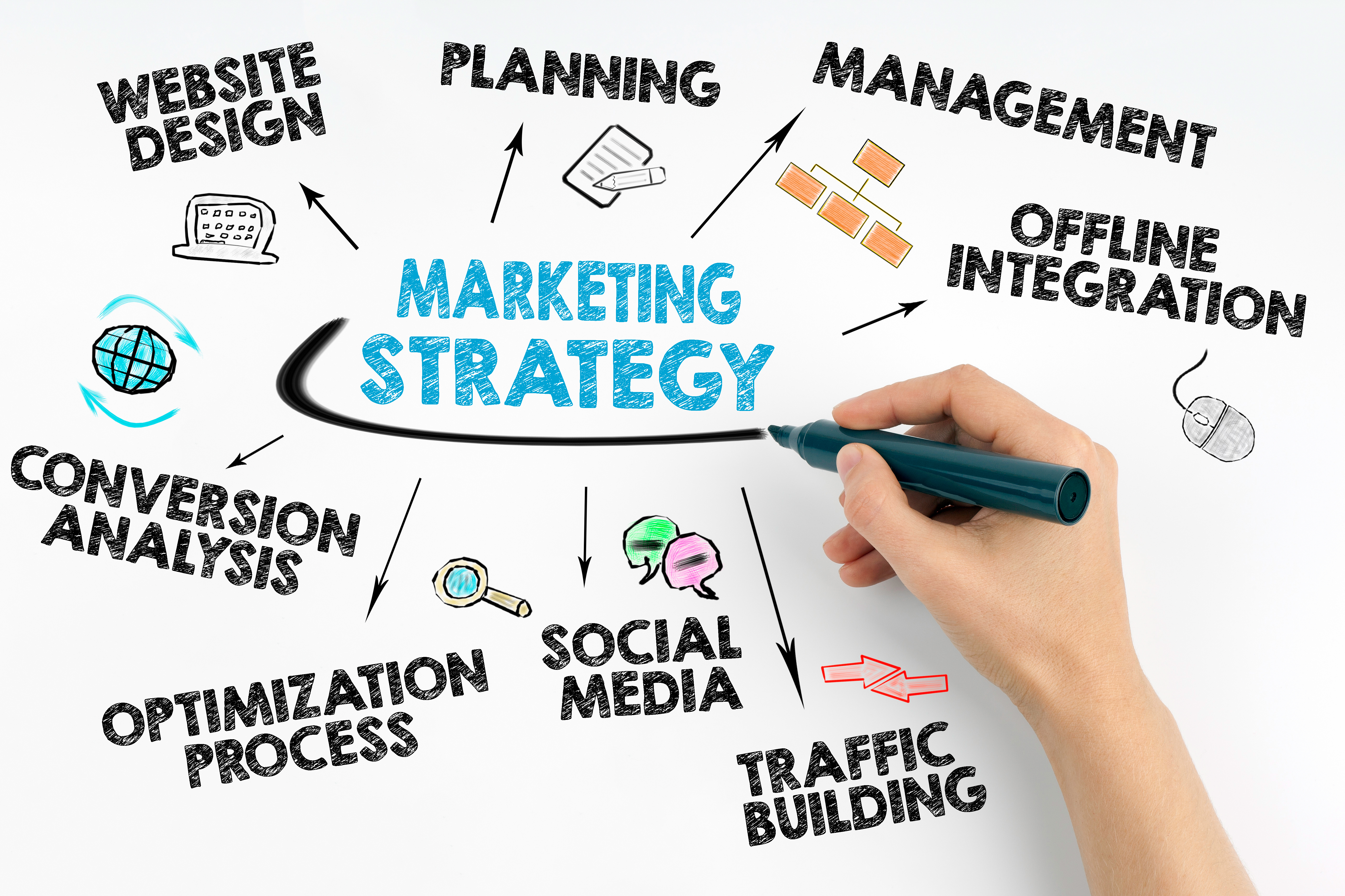 marketing strategy on paper