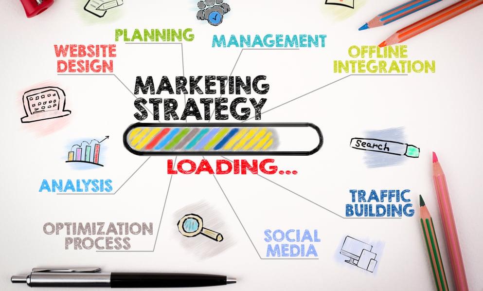Marketing Strategy Impact Windows