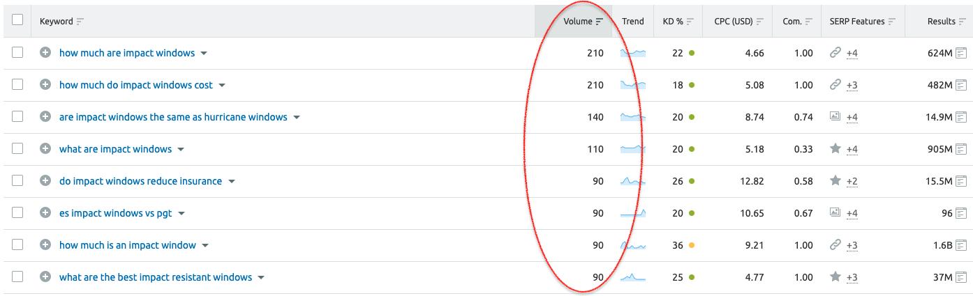 Screen shot of impact window keywords from SEM Rush