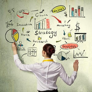 Successful business strategy plan