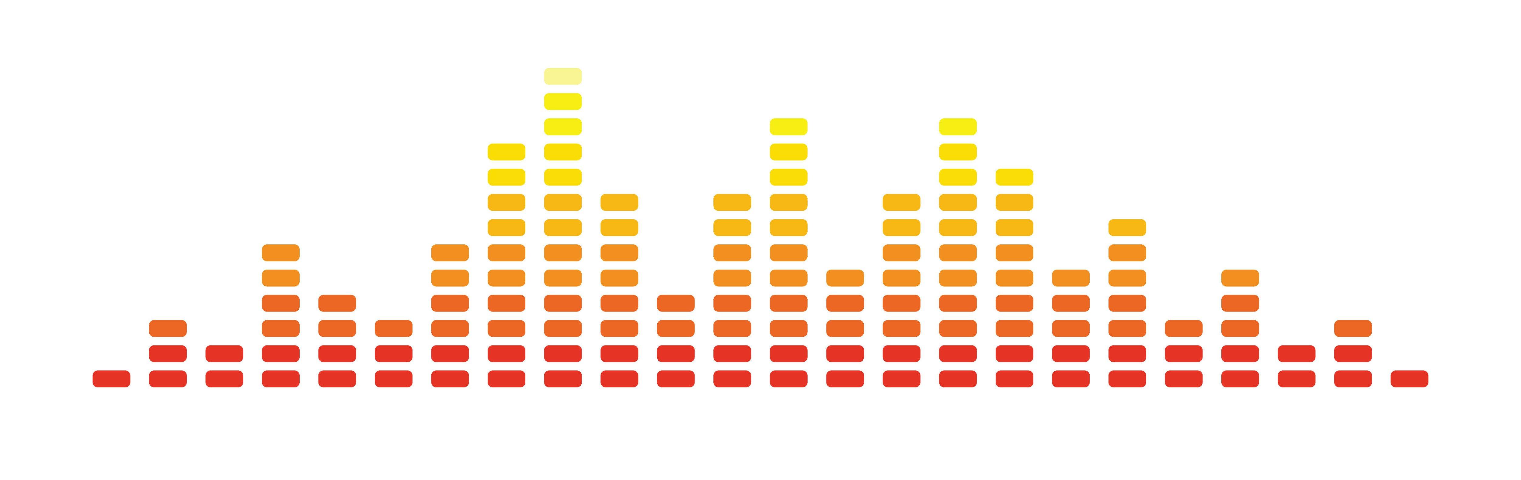 Music Levels