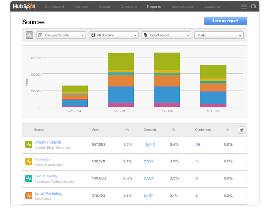 Hubspot-Reporting-Analytics.png