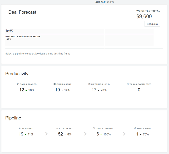 Hubspot_CRM_Dashboard.png