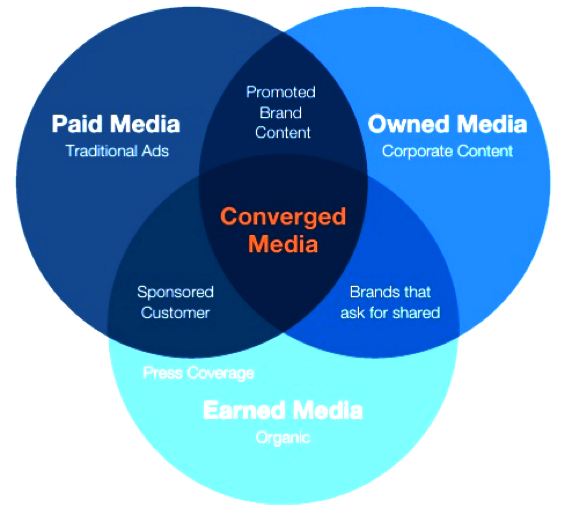 content promotion.png