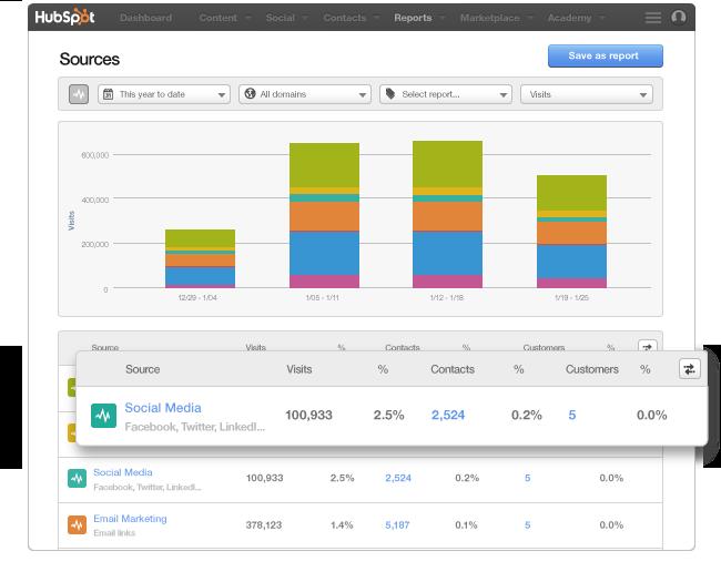hubspot-Social_Data.png
