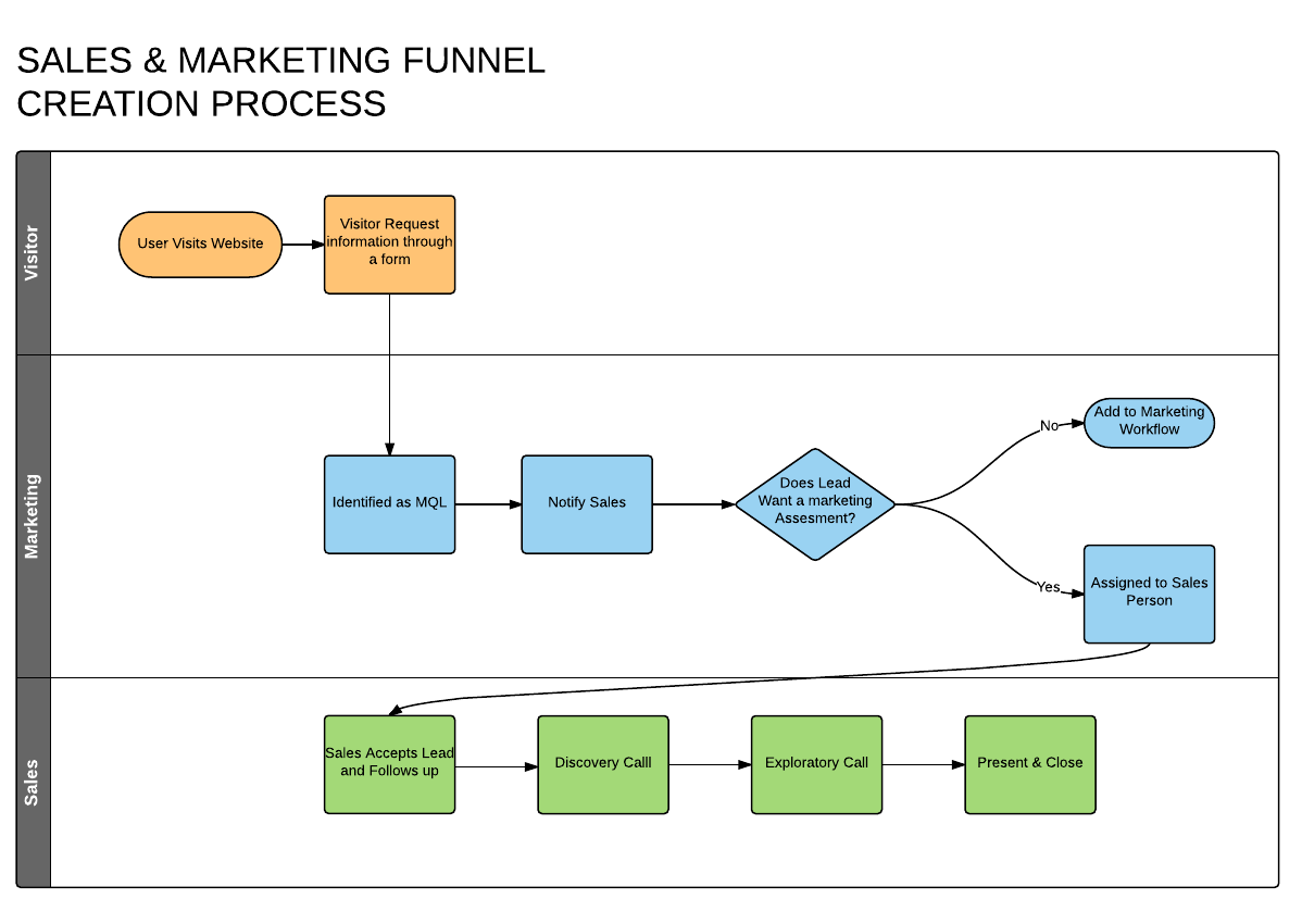 sales__marketing_funnel.png