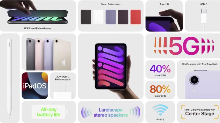 iPad Updates 2021